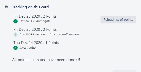 Points on a card